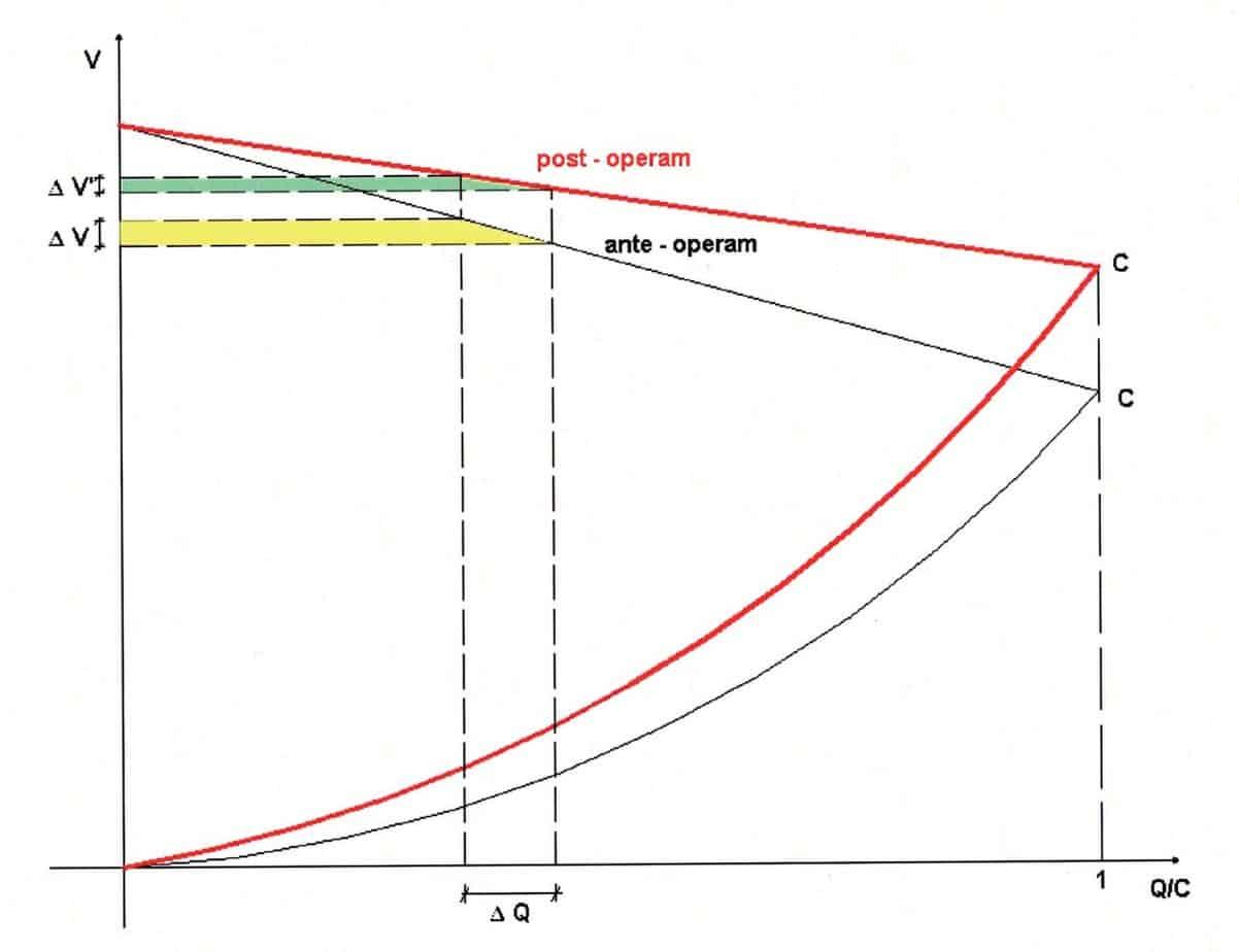 Le norme funzionali e geometriche per la costruzione delle for Interventi di manutenzione straordinaria