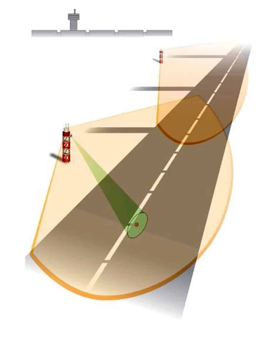 La copertura della pista mediante radar