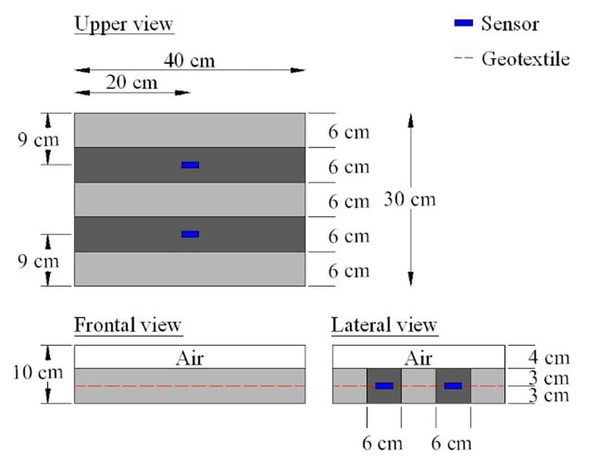Lo schema illustrativo della geometria delle lastre