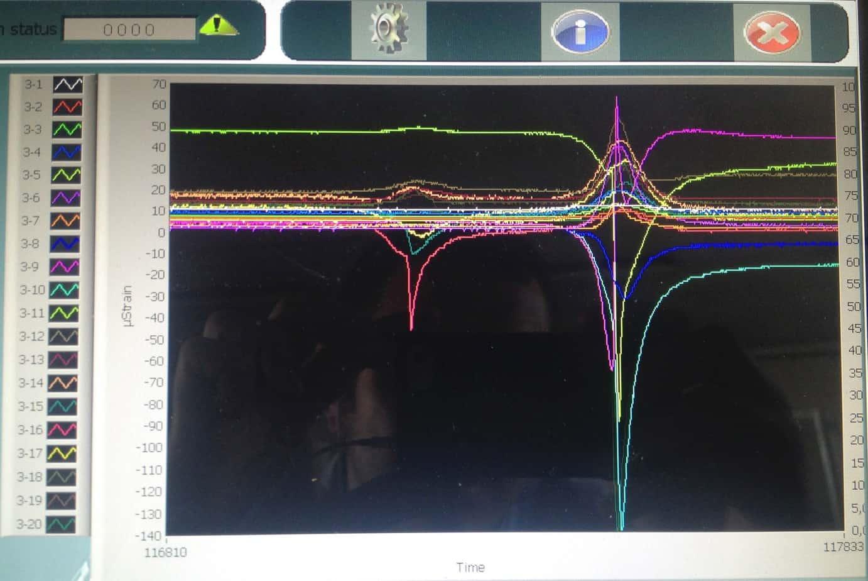 Le deformazioni rilevate dai sensori FBG