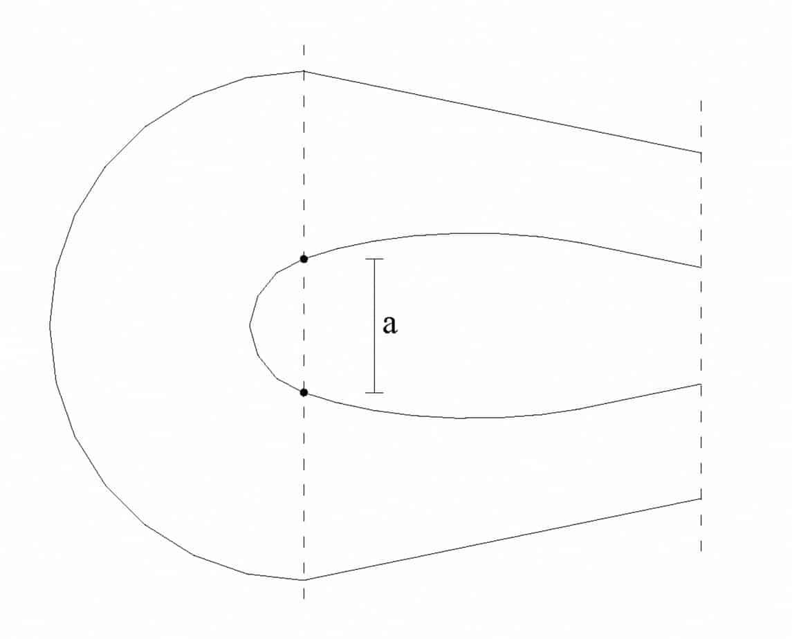 Lo schema planimetrico e la sezione trasversale in corrispondenza di un tornante