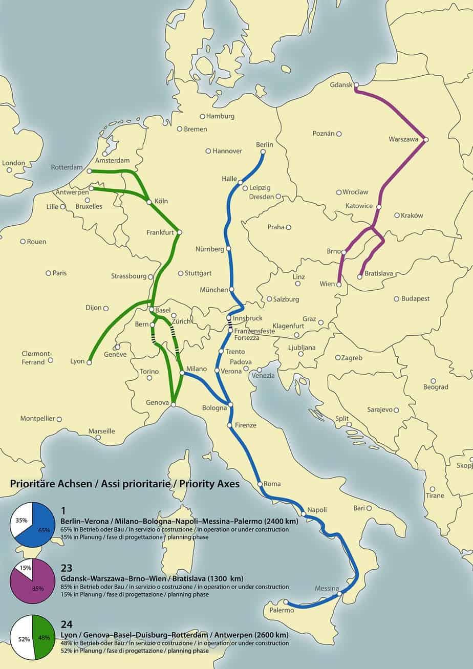 I principali assi prioritari in direzione Nord-Sud