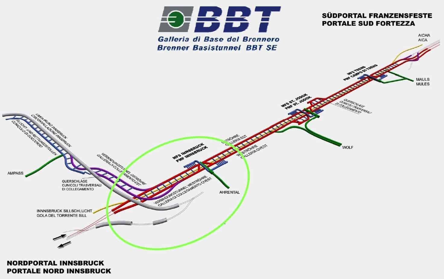 """Il sistema di gallerie del Brenner Basistunnel, con evidenziata la zona oggetto del sopralluogo da parte della Redazione di """"S&A"""""""