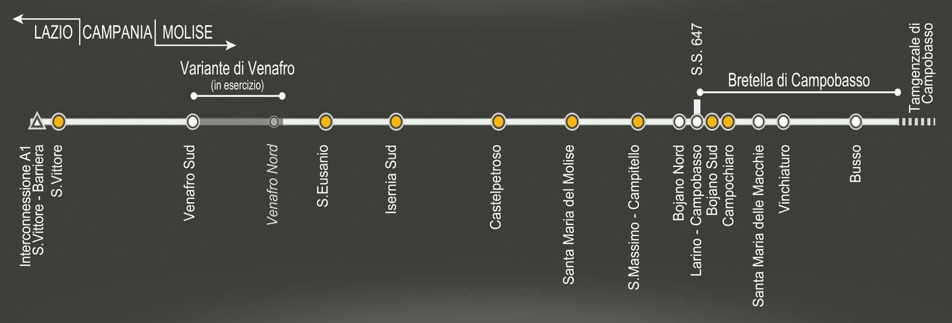 Il tracciato ha uno sviluppo complessivo di circa 82 km