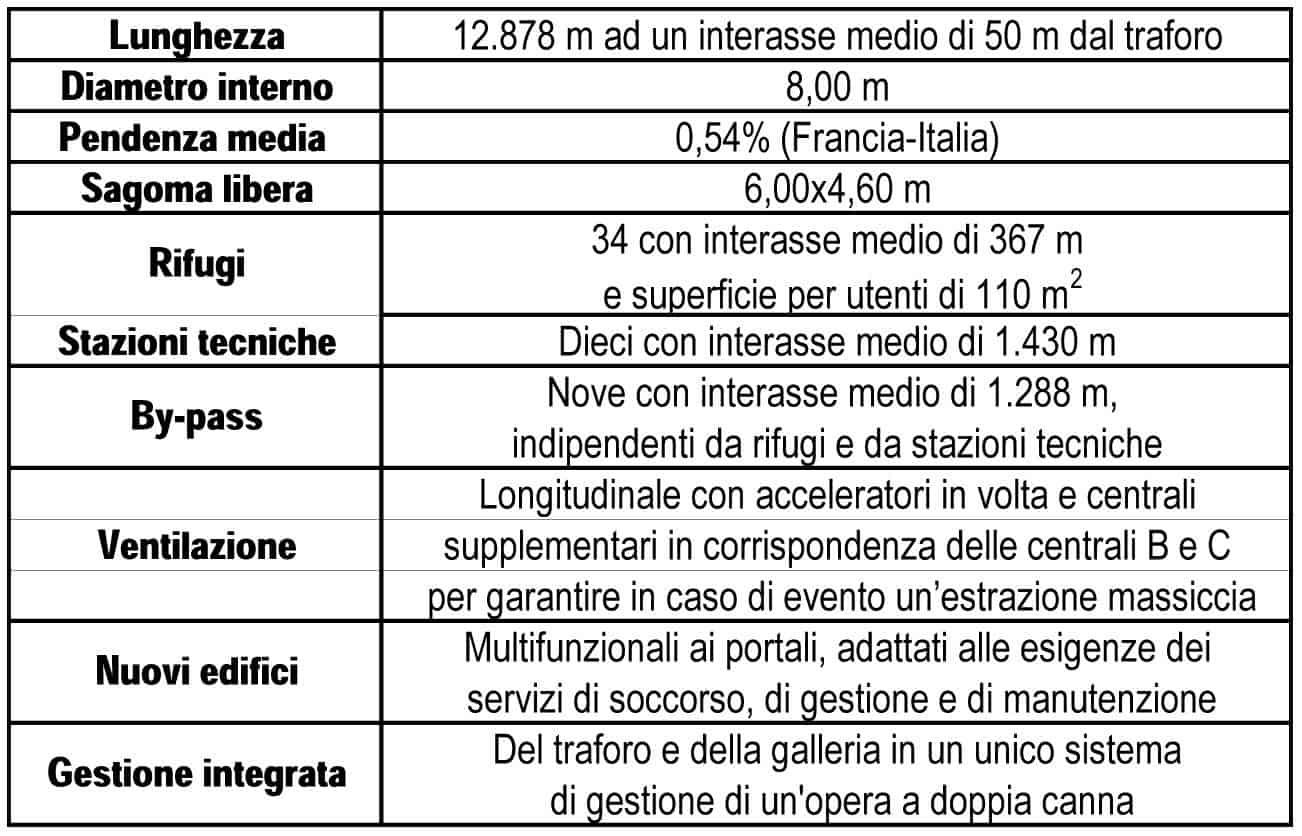 La ripartizione delle competenze Francia-Italia