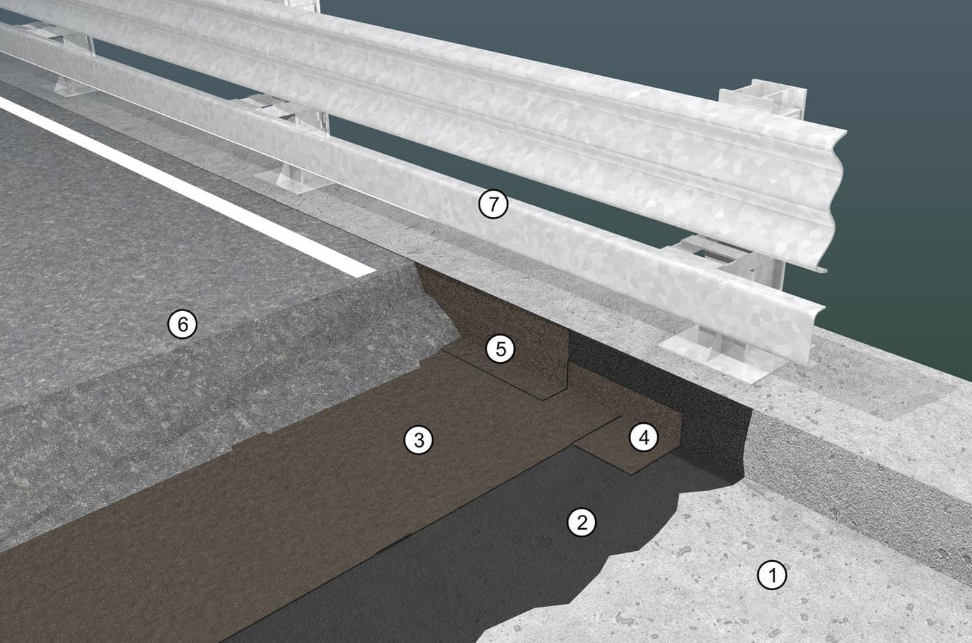 La stratigrafia monostrato:  supporto-soletta in cemento armato; primer bituminoso Polyprimer HP 45 Professional o Idroprimer o primer epossidico Epoxy Primer; membrana impermeabilizzante per ponti Polyglass (tipo Polybond HP, Polyflex HP, Elastoflex HP, Evolight HP o Polyflex HP Light, dello spessore suggerito di 5 mm); striscia di rinforzo con membrana impermeabilizzante Polyglass; risvolto verticale con membrana impermeabilizzante per ponti Polyglass; pavimentazione-binder stradale e strato di usura come da progetto; guard rail