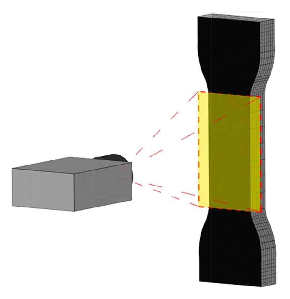 La configurazione di prova del test MDTT