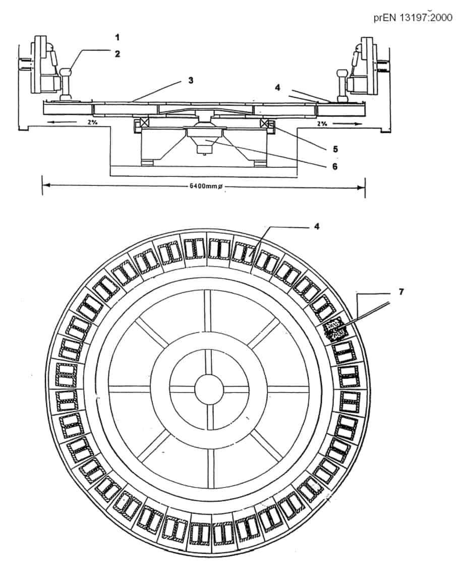 Lo schema di una tavola rotante dalla Norma UNI EN 13197