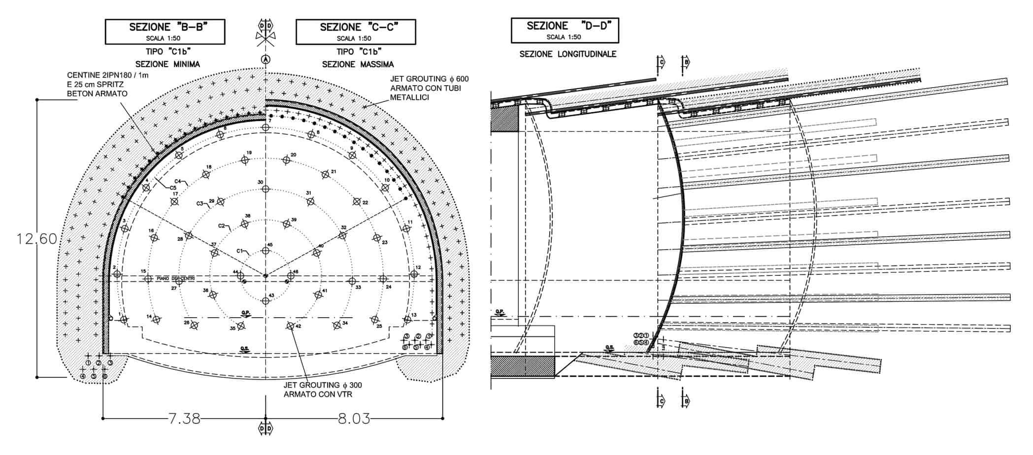 La sezione C1bis di progetto: al contorno, la coronella di colonne jet-grouting del diametro di 600 armate con tubi metallici e, nel nucleo-fronte, le colonne jet-grouting del diametro di 300 armate con elementi strutturali di vetroresina