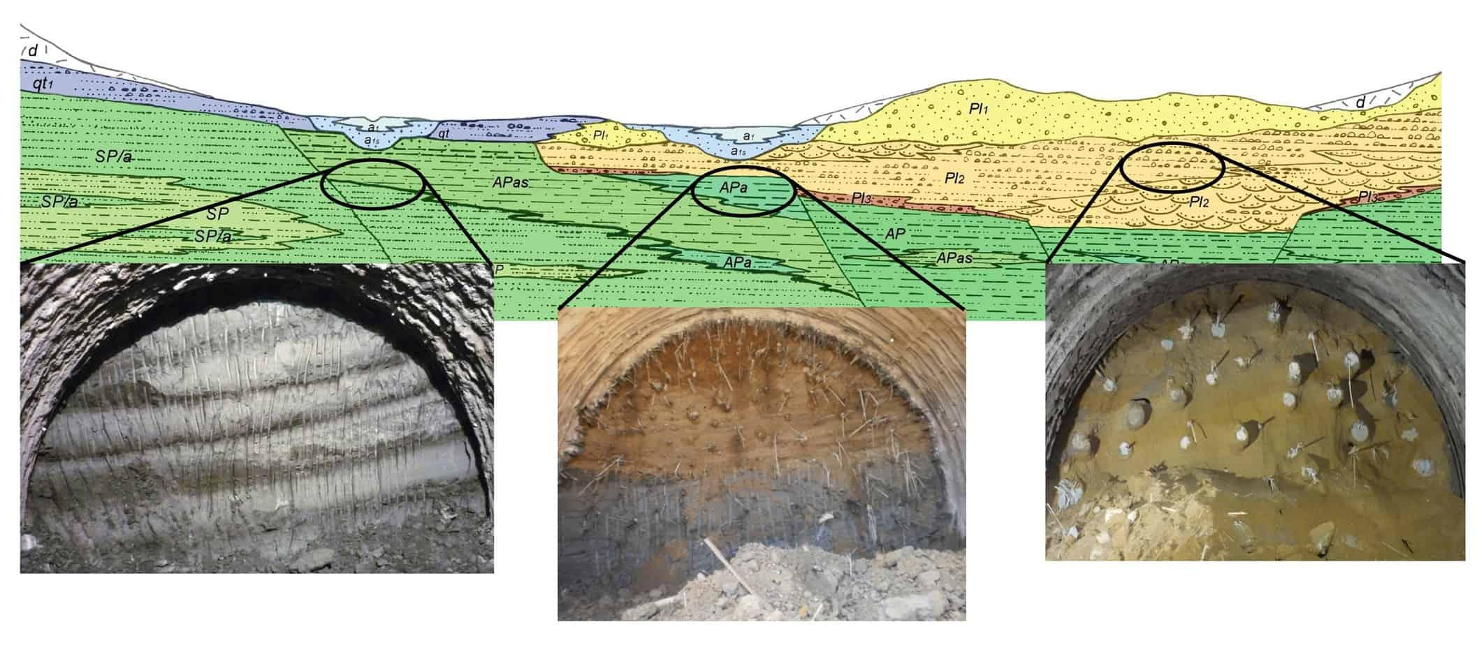 Lo schema dei rapporti stratigrafici