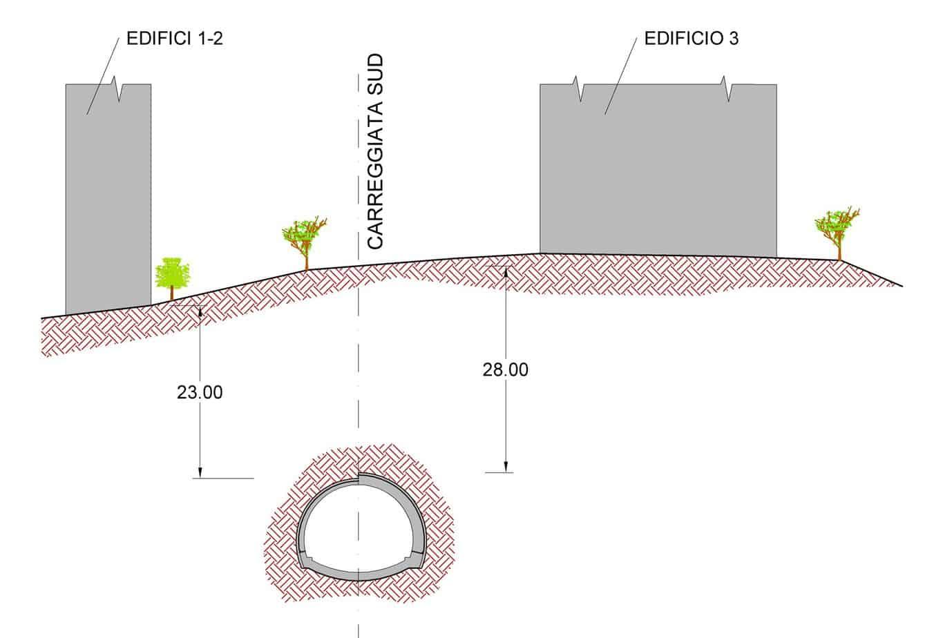 Le sezioni tipo dell'ubicazione degli edifici