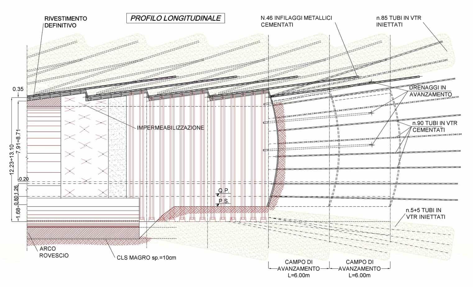 La sezione tipo C2a del Progetto Esecutivo (PE)