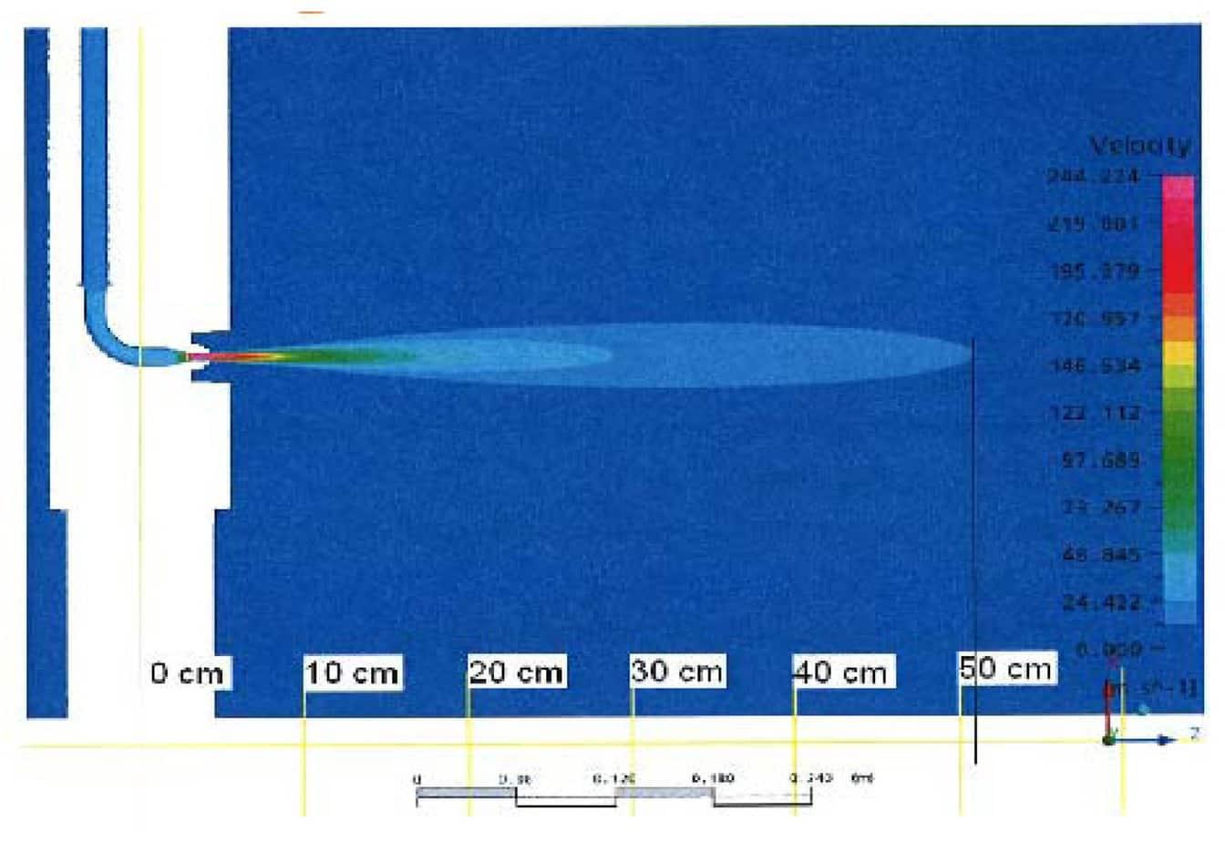 La velocità di penetrazione del fluido acqua in acqua per monitor ETJ a 300 bar