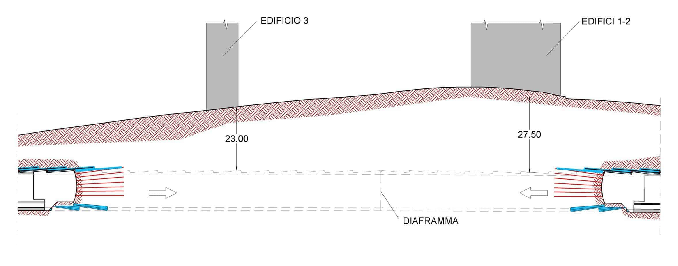 Il profilo dell'ubicazione degli edifici