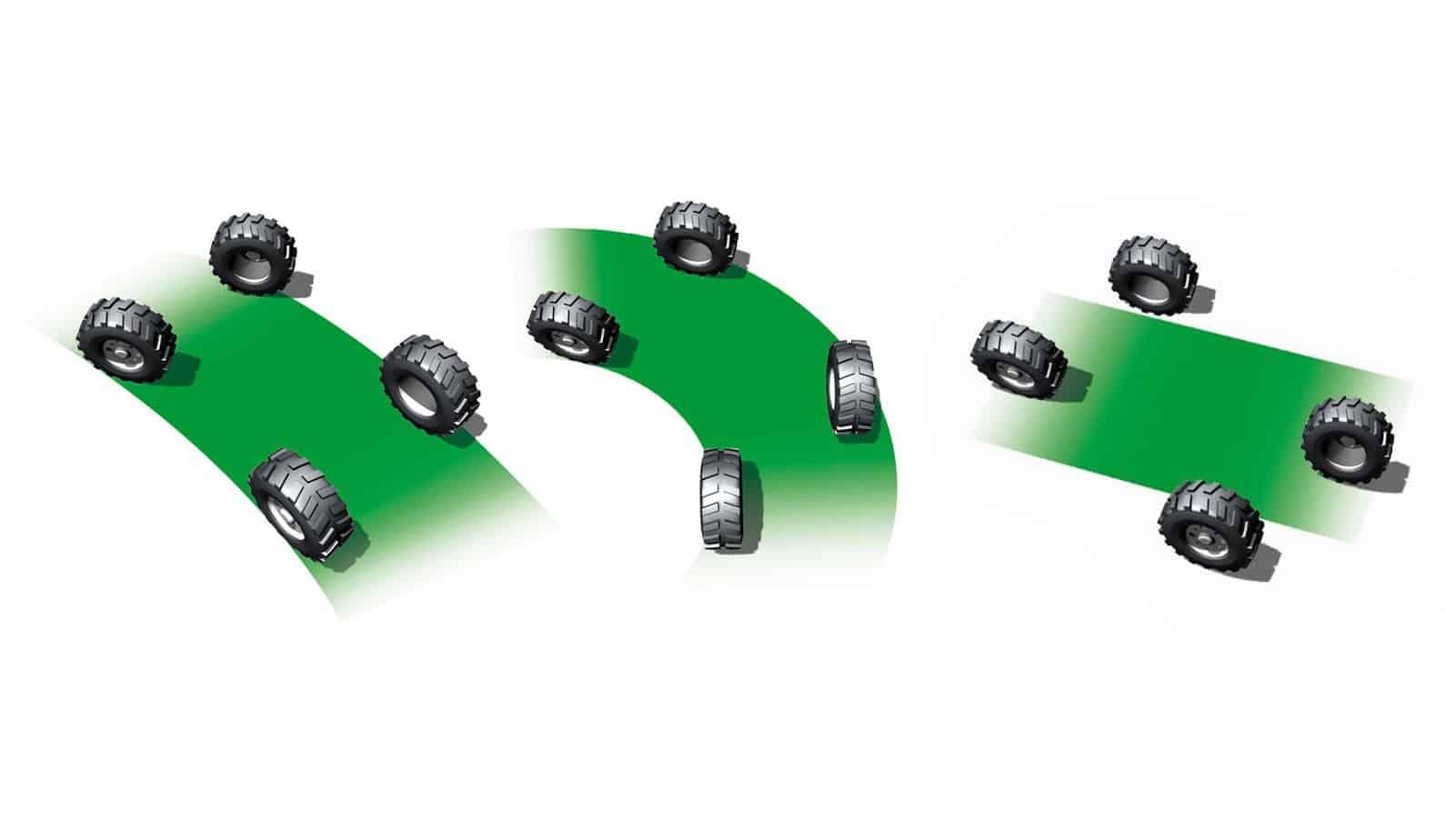 Le modalità di sterzata per ottenere la massima manovrabilità sono tre: ruote anteriori, a volta corretta, a granchio