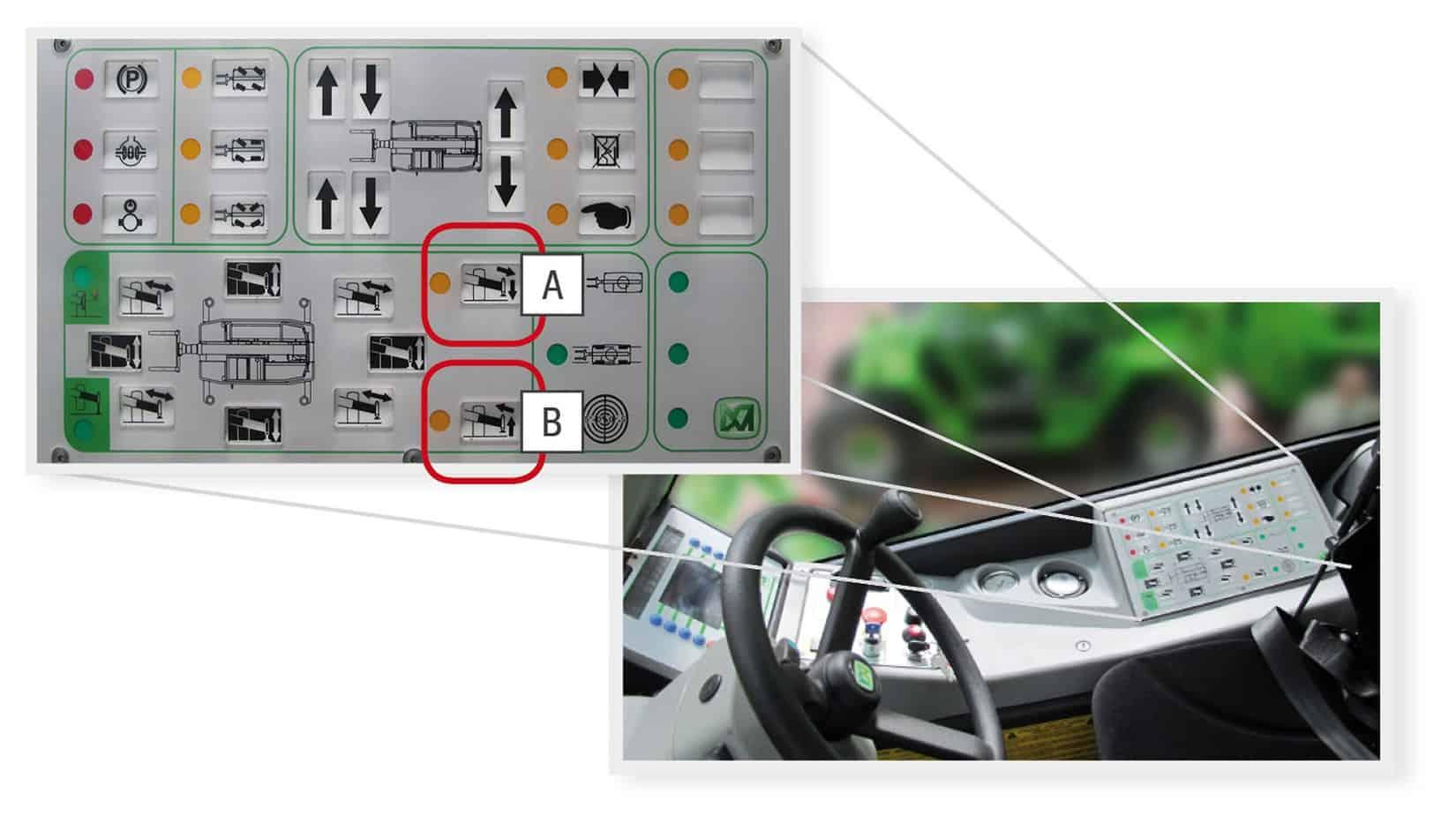 """Il sistema di autostabilizzazione in cui l'azionamento del livellamento automatico avviene tramite pulsante """"A"""" e ritorno automatico """"B"""""""