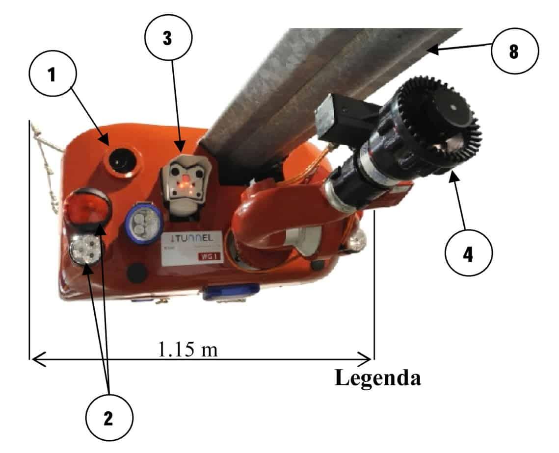 """I punti """"chiave"""": 1 - La telecamera a luce visibile 2 - Le luci di segnaletica di marcia e di arresto 3 - La telecamera ad infrarosso ad alta risoluzione 4 - Monitor orientabile 5 - La guida del carrello al tubo di mandata"""