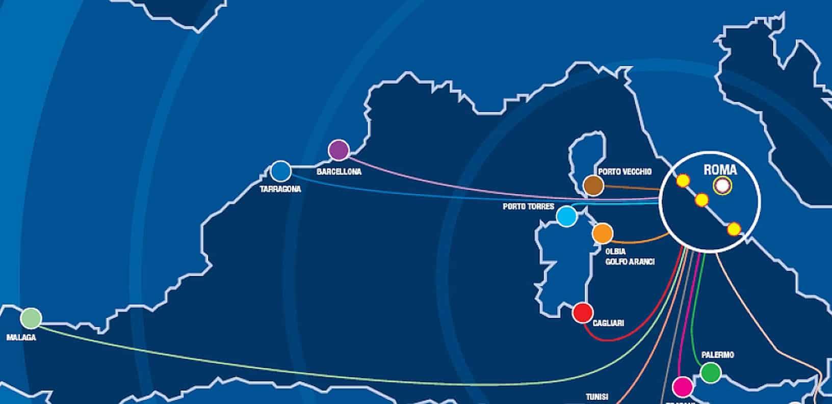 Gli attuali collegamenti marittimi da e per il porto di Civitavecchia