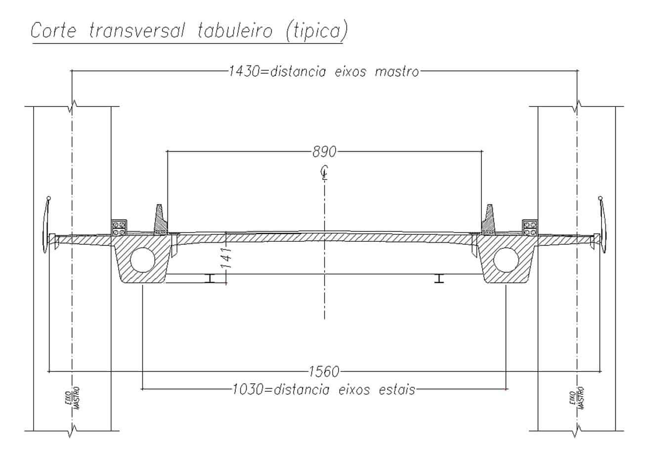 La sezione trasversale tipica dell'impalcato