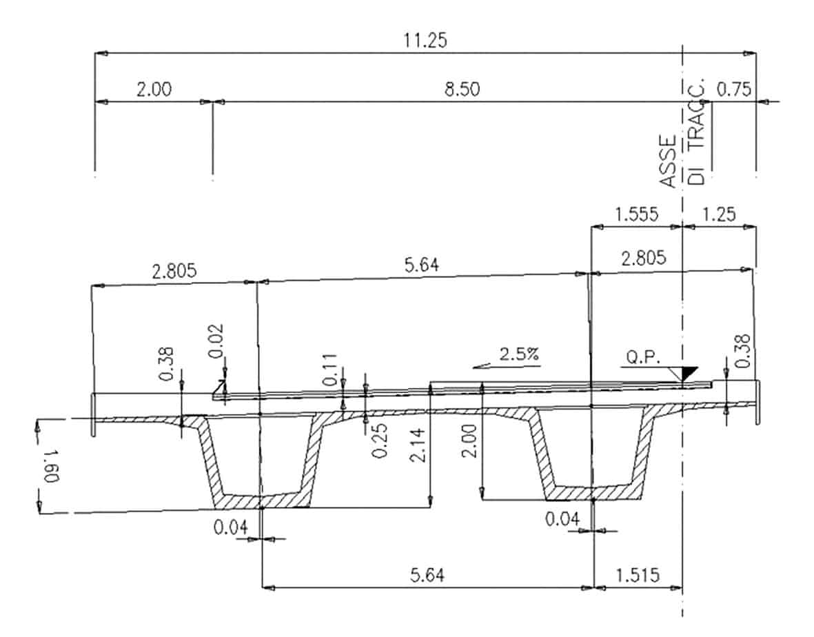 La sezione trasversale corrente su viadotto