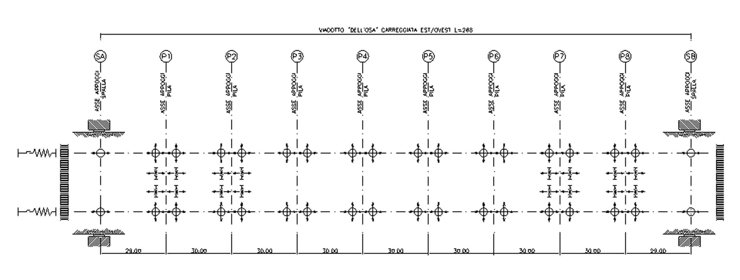 Lo schema dei vincoli del viadotto dell'Osa