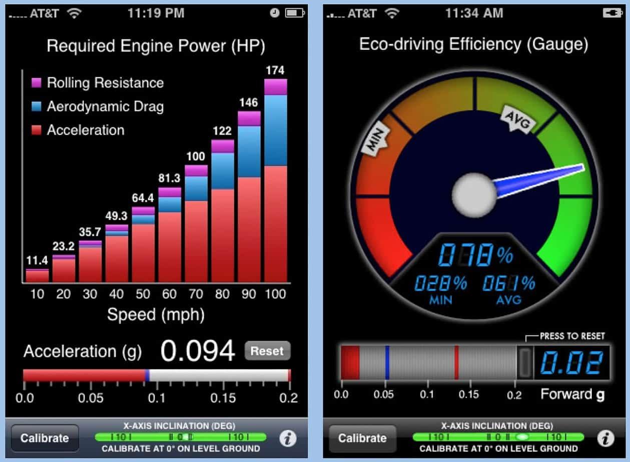 Le schermate d'esempio del software GreenMeter
