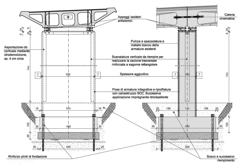 Lo schema dell'intervento sulla pila 1 (dimensioni in centimetri)