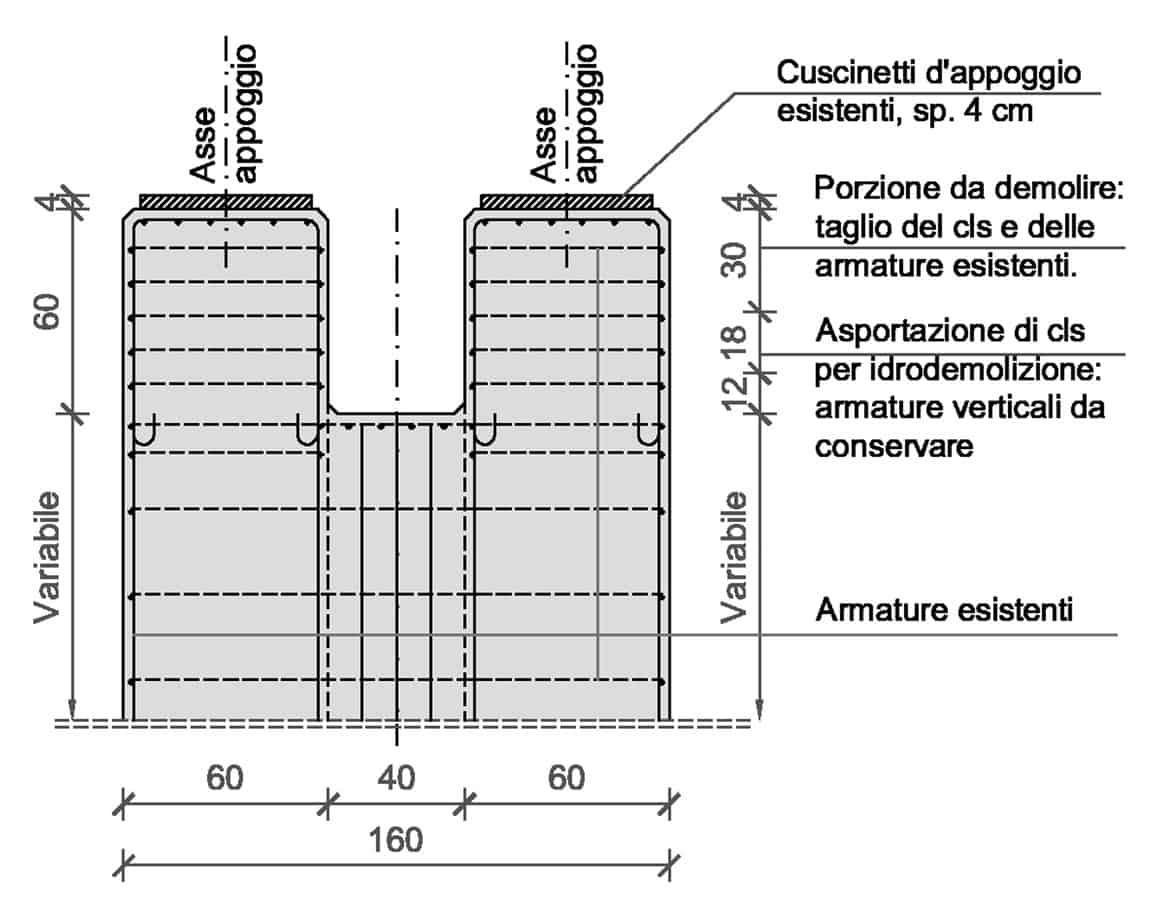 La risagomatura della sommità delle pile e la posa in opera dei nuovi appoggi isolatori (dimensioni in centimetri): lo stato di fatto