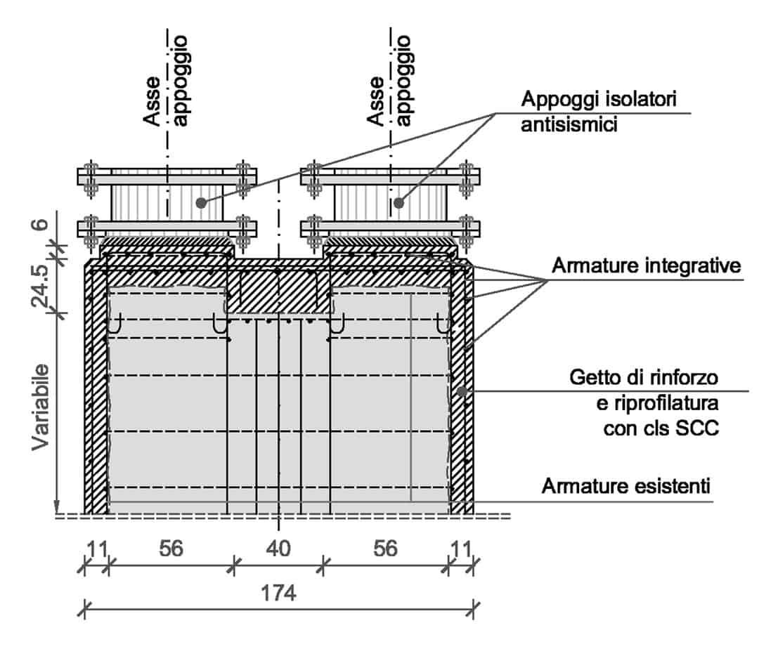 La risagomatura della sommità delle pile e la posa in opera dei nuovi appoggi isolatori (dimensioni in centimetri): lo stato finale di progetto