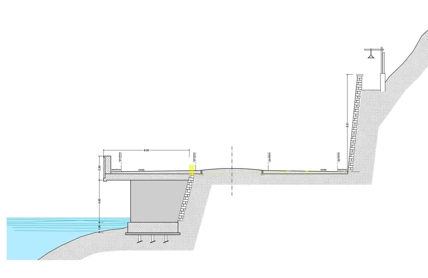 La sezione di progetto