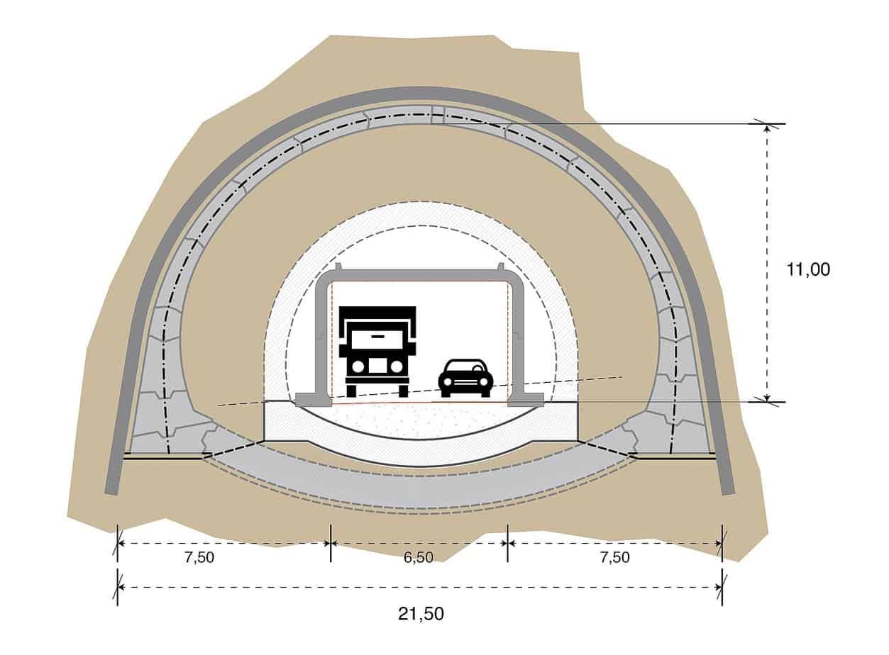 La sezione tipo di un ampliamento in sede in presenza di traffico