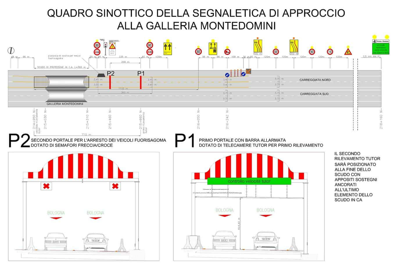Il quadro sinottico della segnaletica in approccio alla galleria Montedomini