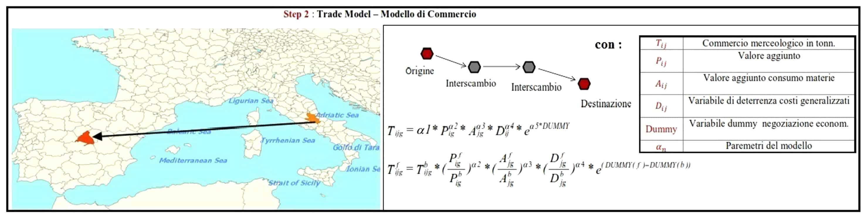 Gli schemi dei modelli (trade Mode Split modal)