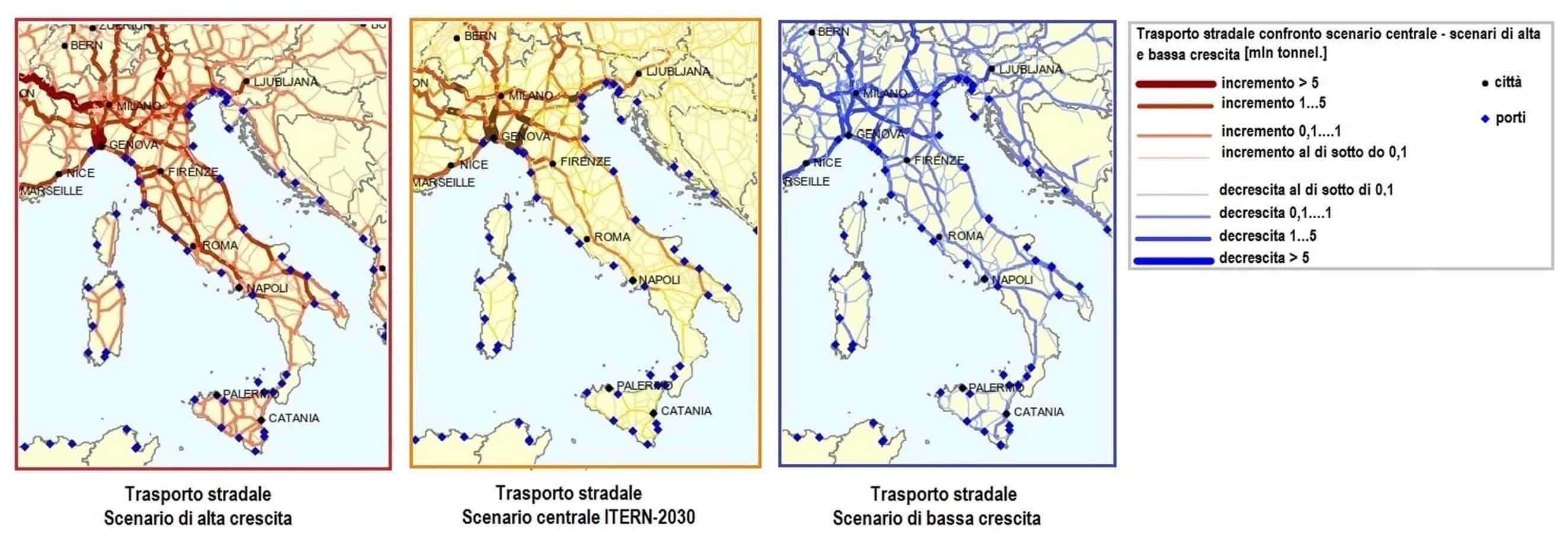 Il confronto tra lo scenario base e gli scenari di alta e bassa crescita economica (trasporto stradale)