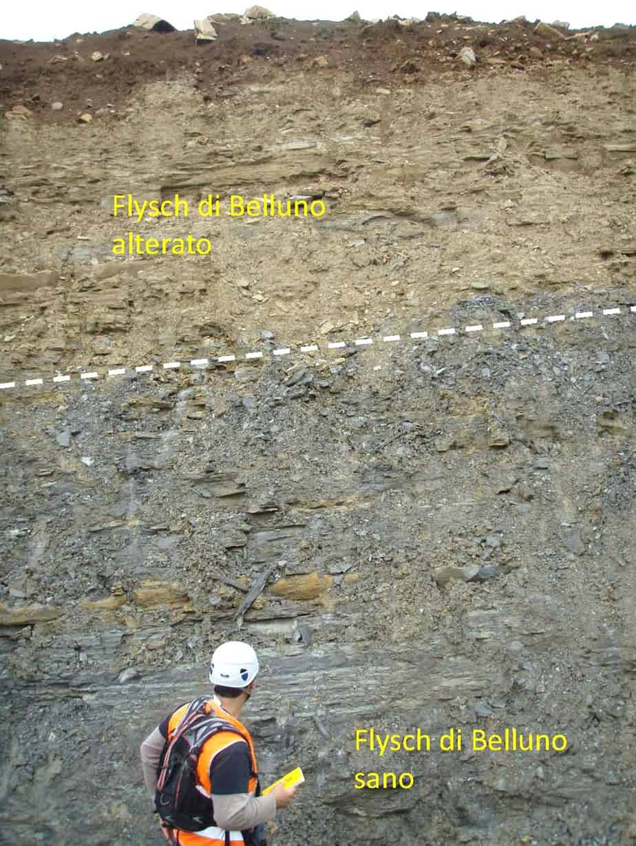 La sezione stratigrafica in prossimità degli imbocchi della galleria