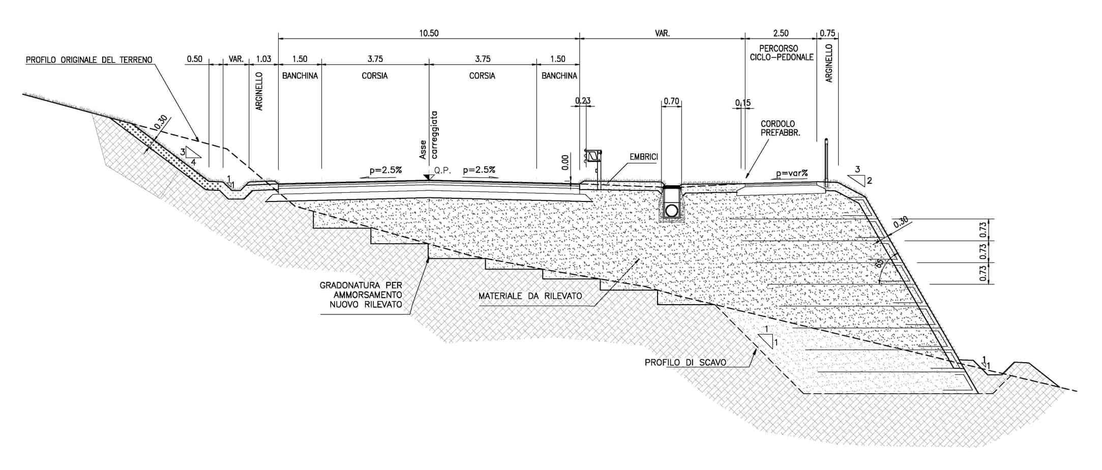 La sezione tipologica con terra armata e il percorso ciclopedonale