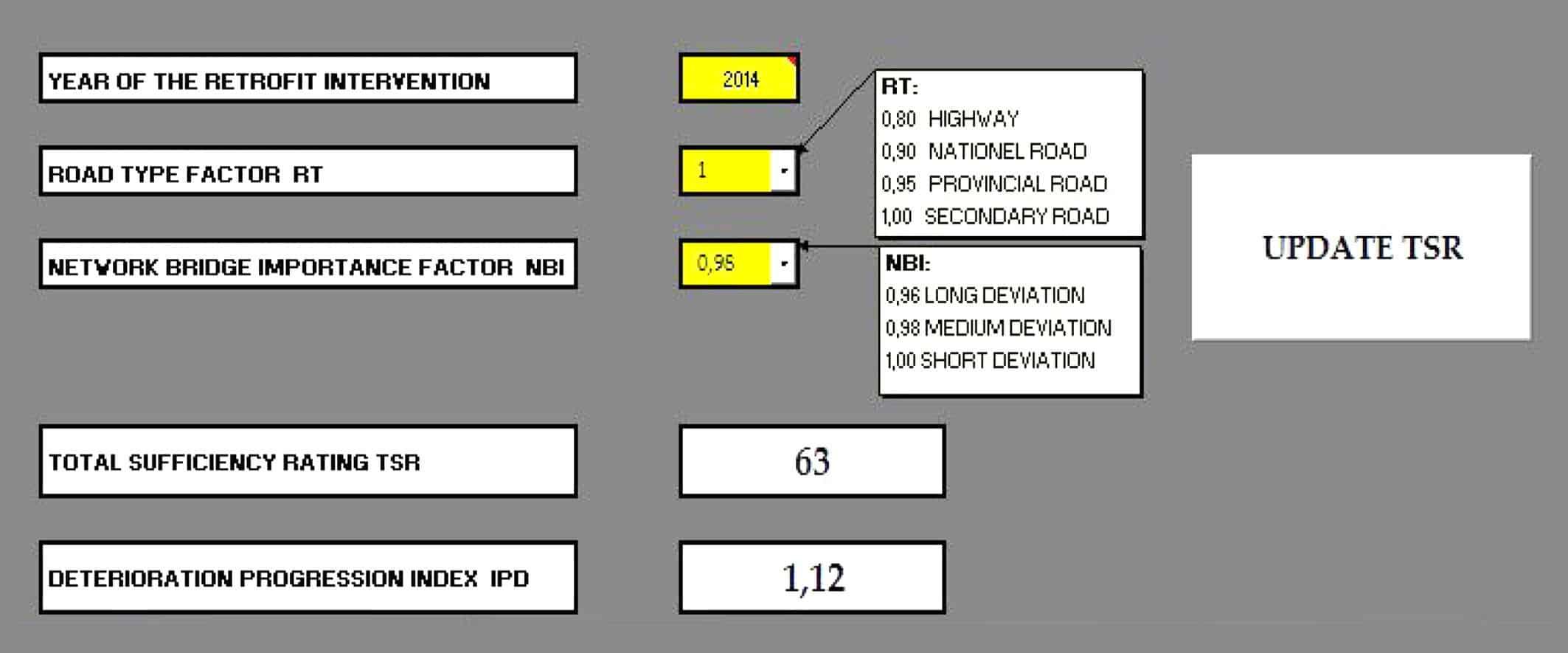 L'individuazione degli indici TSR e IPD per un generico anno (Year of the retrofit intervention)