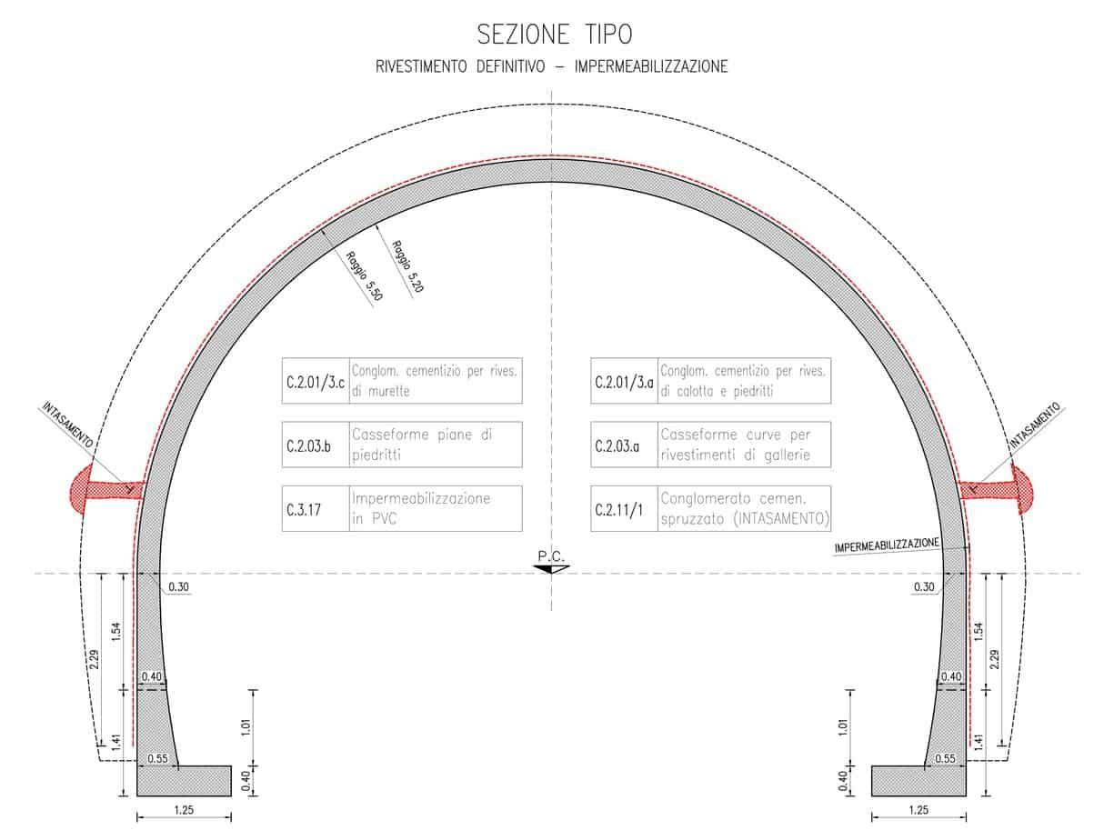 La sezione tipo del rivestimento definitivo e impermeabilizzazione