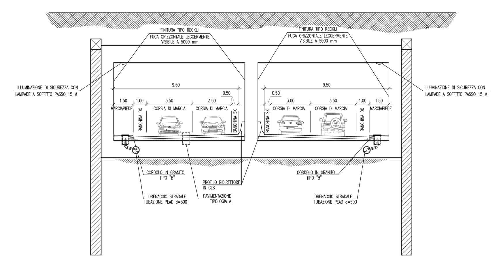 La sezione tipologica della galleria artificiale