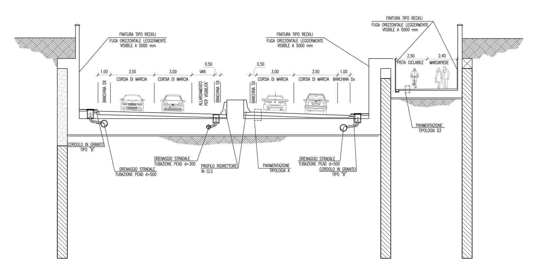 La sezione tipologica della rampa Ovest