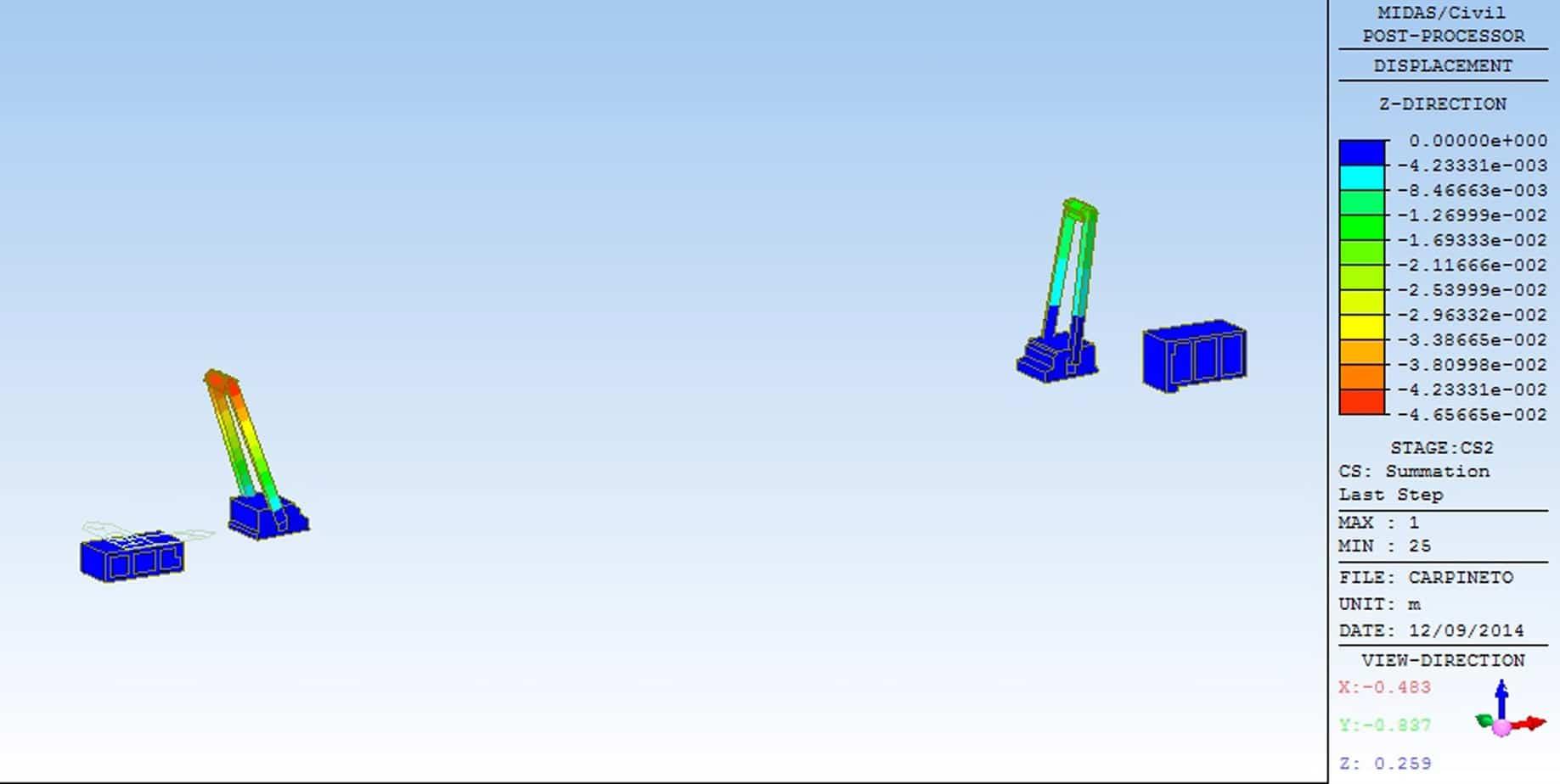 Le fasi costruttive: le antenne