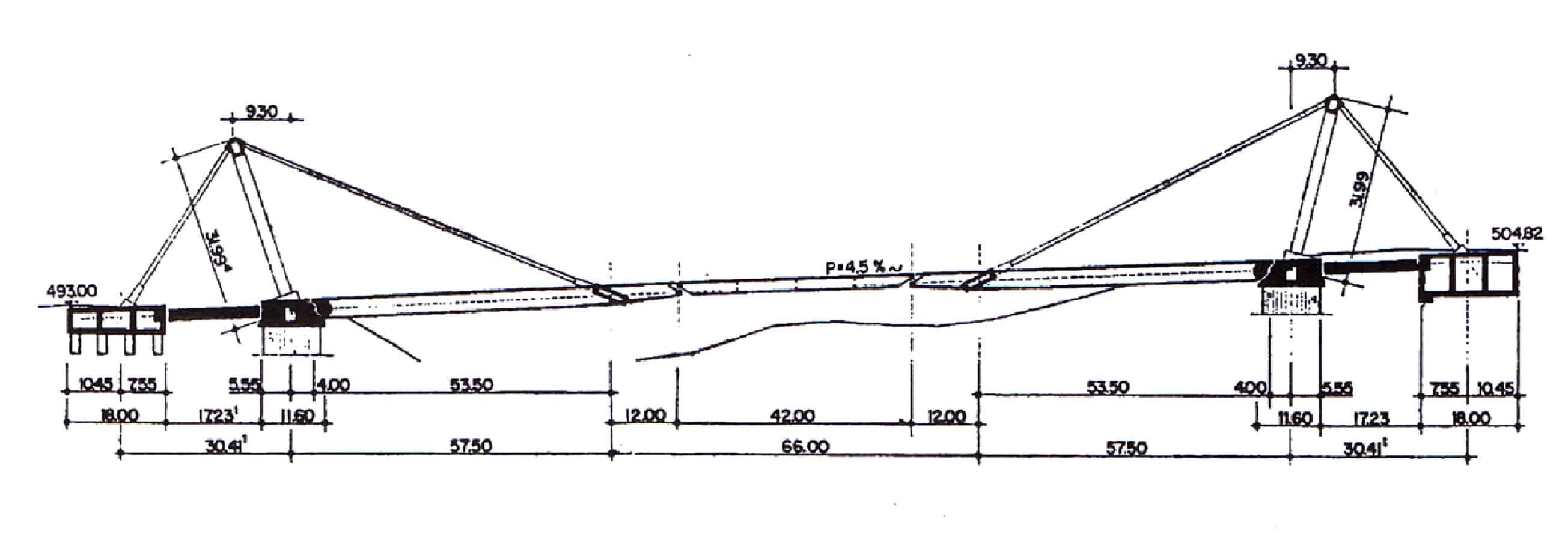 Il profilo del viadotto Carpineto I