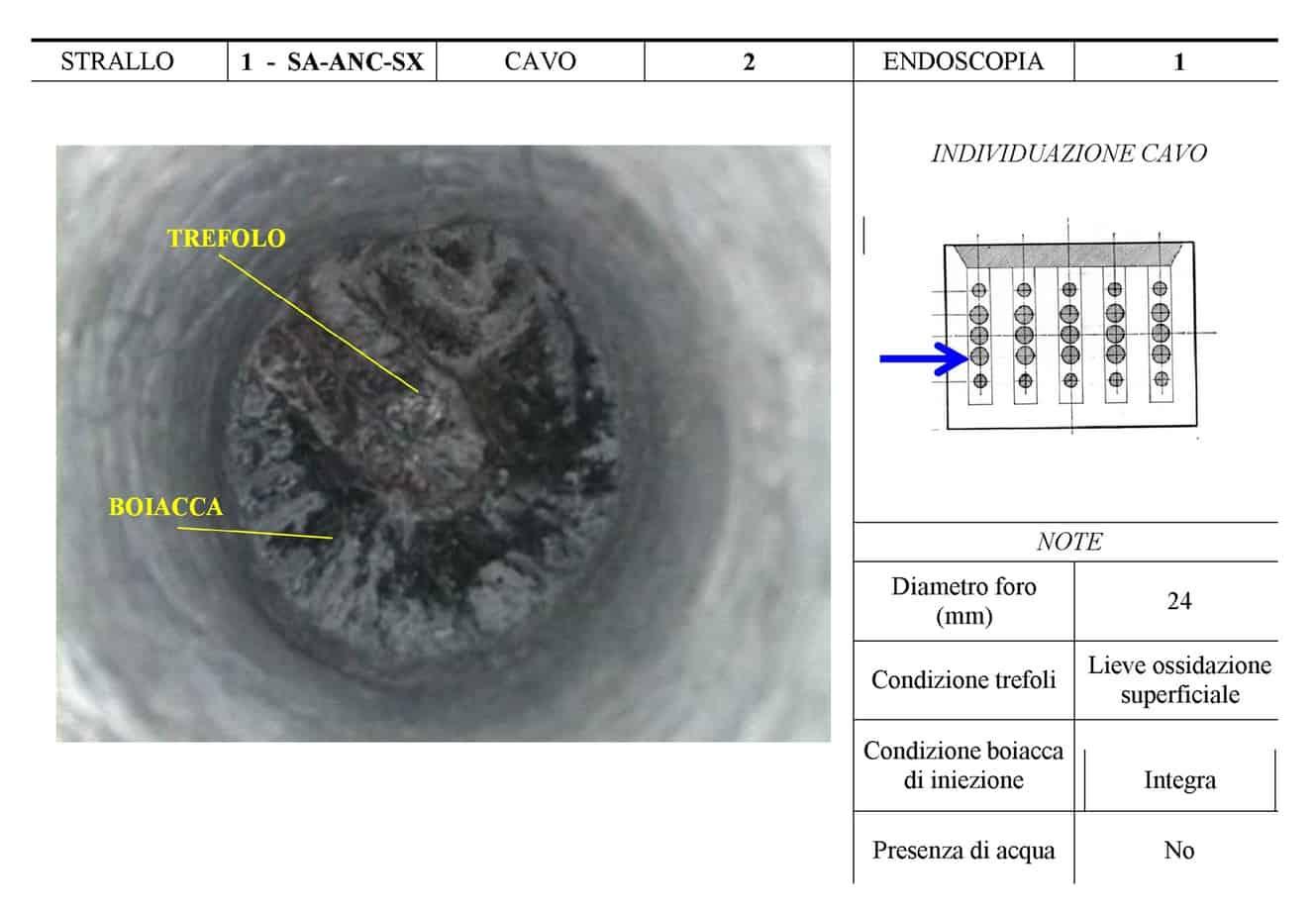 La prospezione endoscopica