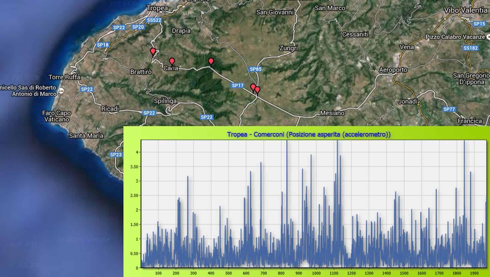 La visualizzazione su mappa e il grafico delle anomalie in ambito urbano/extraurbano