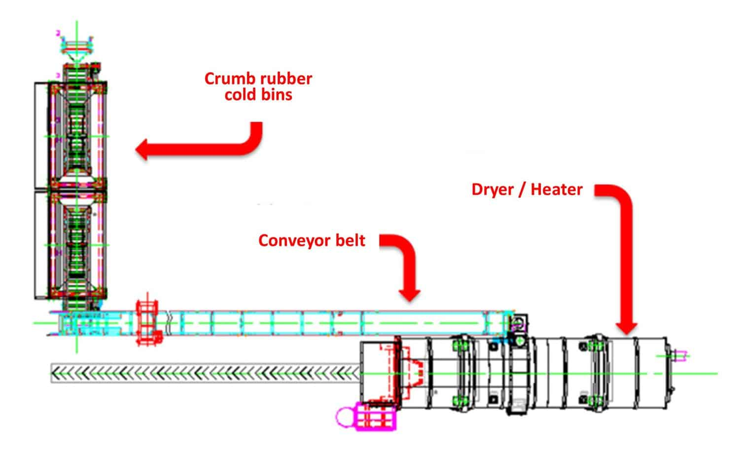 """Schema di progettazione del prototipo per miscele """"dry"""""""