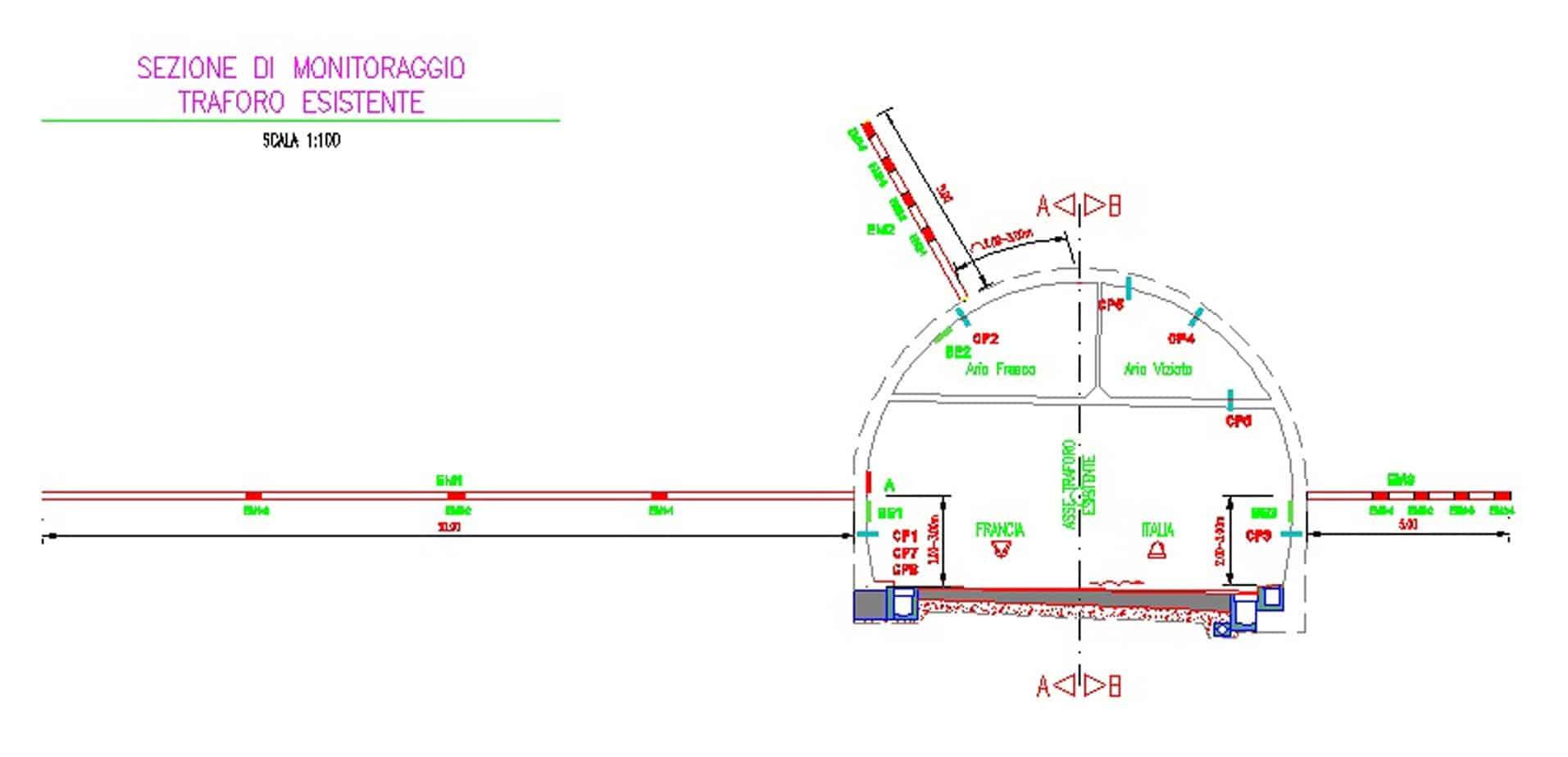La sezione di monitoraggio del traforo esistente