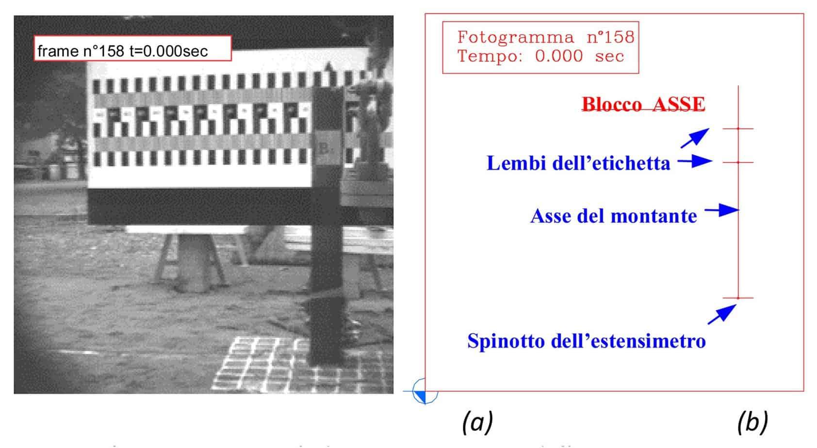 Gli elementi vettoriali di interpretazione delle immagini