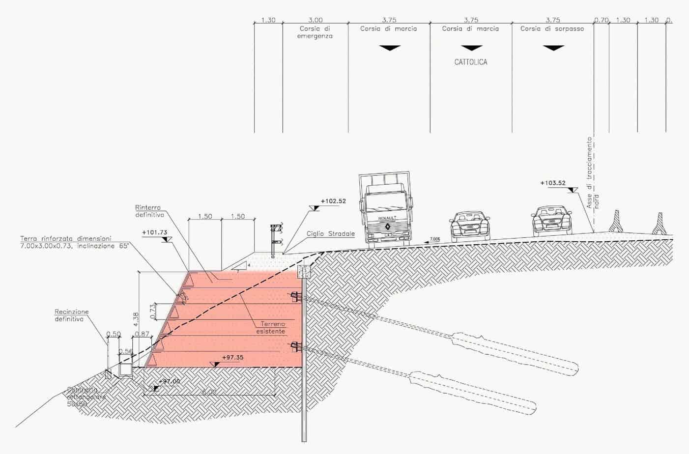 La sezione della struttura TA03