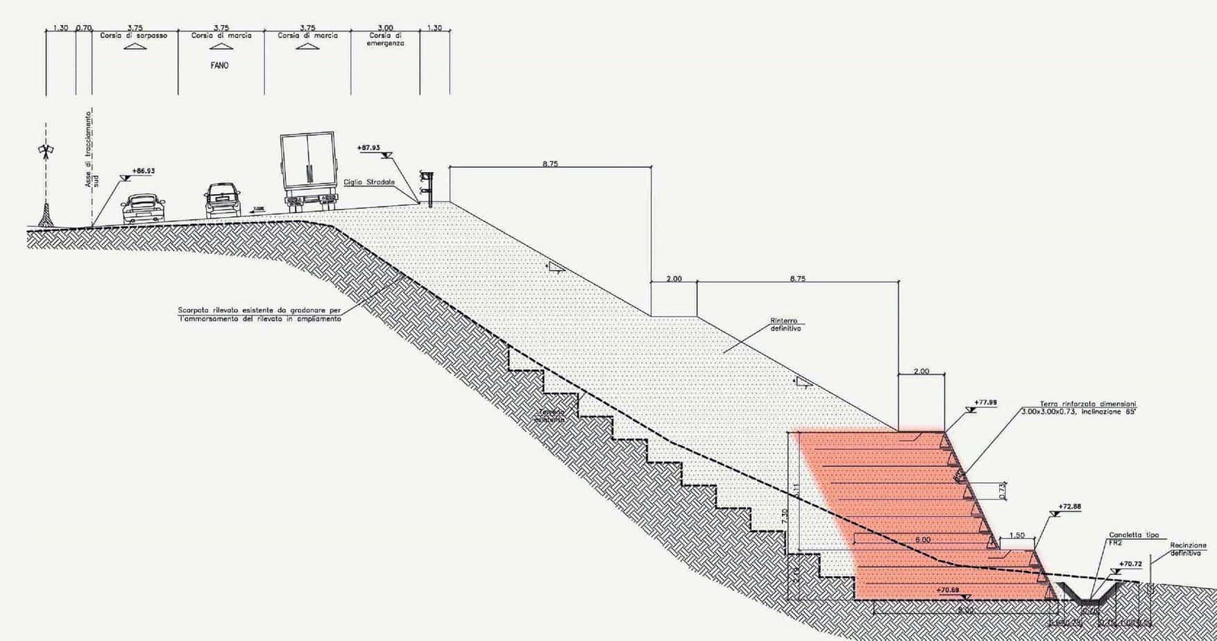 La sezione della struttura TA06