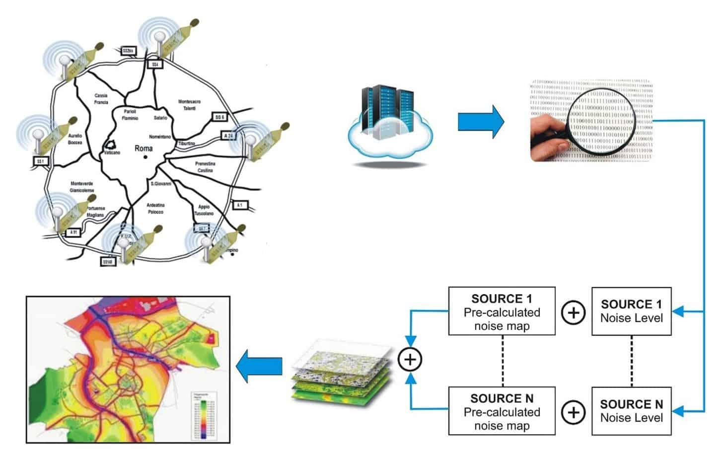 La rappresentazione schematica del sistema Dynamap
